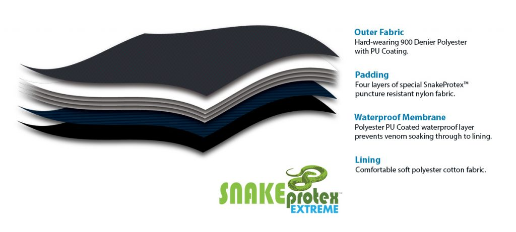 SnakeProtex Extreme Construction Layers Diagram